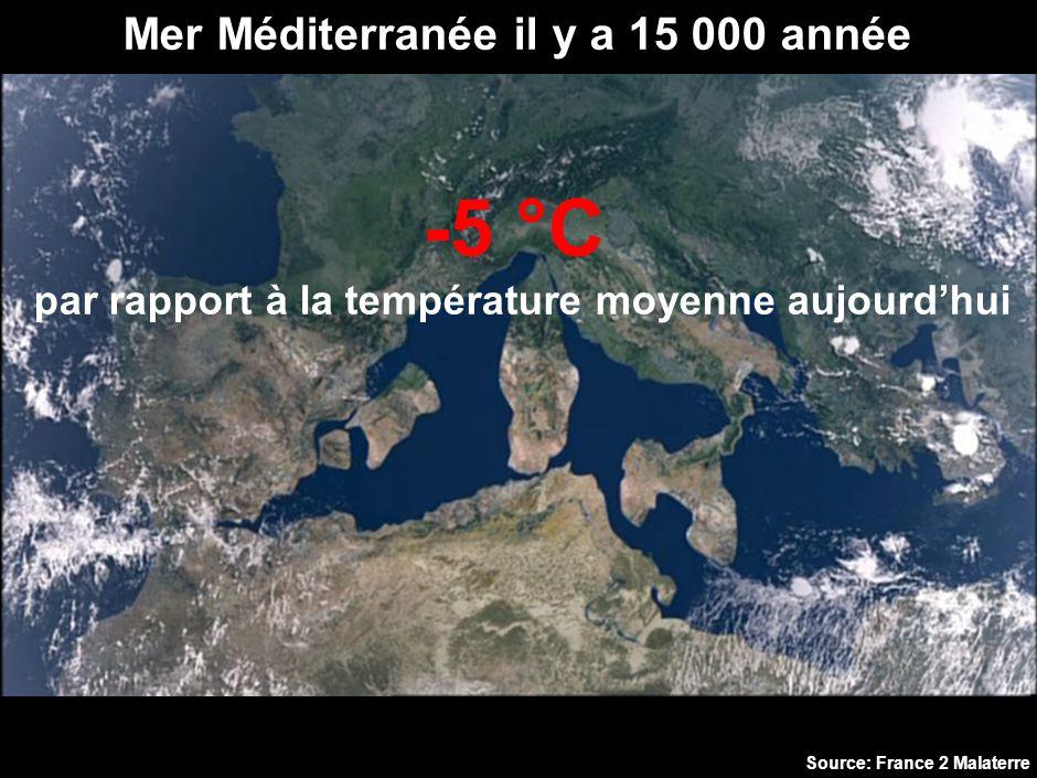 Mer Méditerranée aujourd'hui Source: GoogleEarth