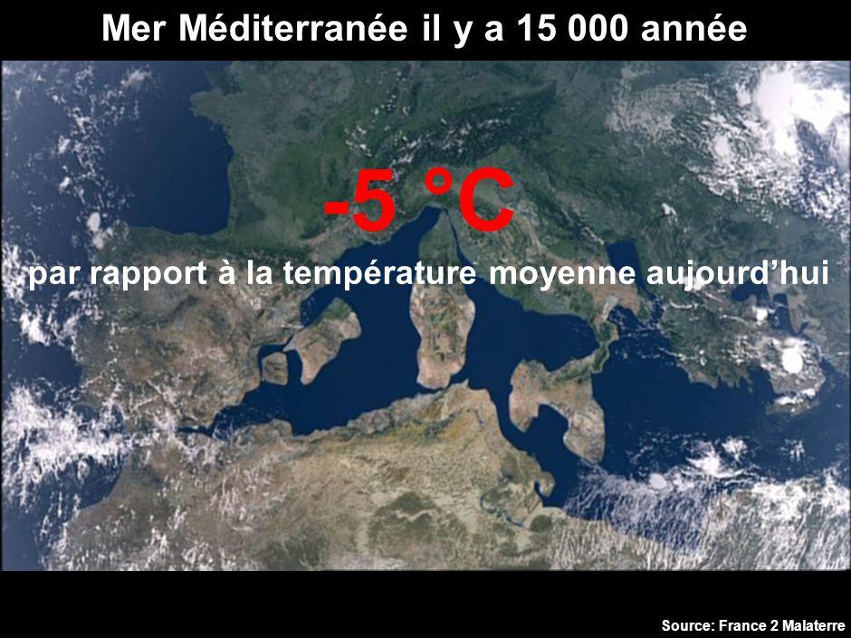 32 Evolution possible de la température moyenne sur terre 2000 2100 +5°C +2°C