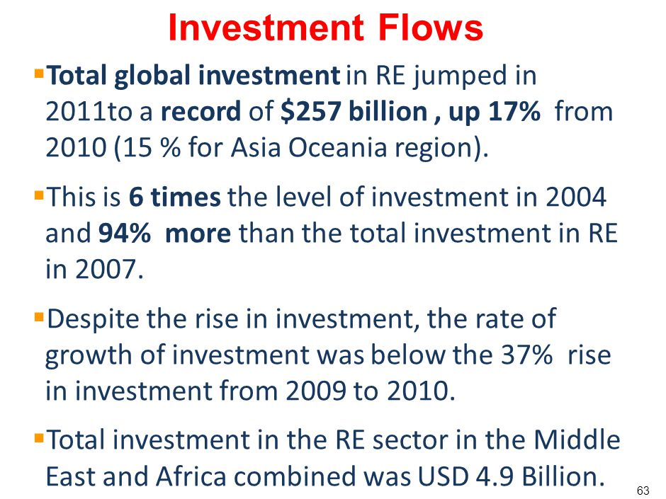 62 Investment Flows
