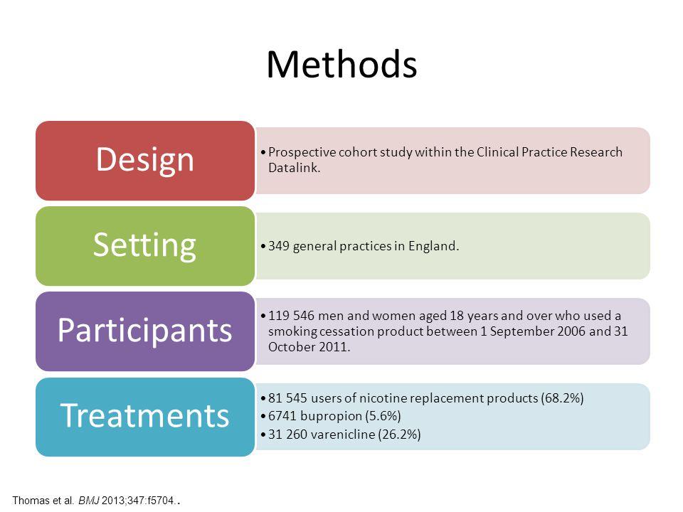 Methods Thomas et al. BMJ 2013;347:f5704..