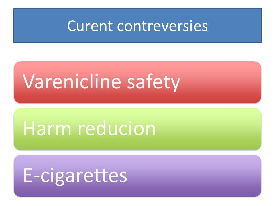 Curent contreversies Varenicline safetyHarm reducionE-cigarettes