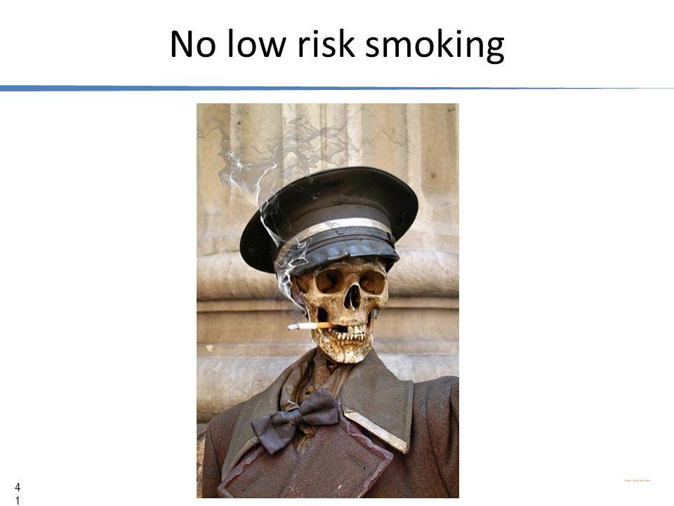 No low risk smoking Photos: Colourbox.com 41