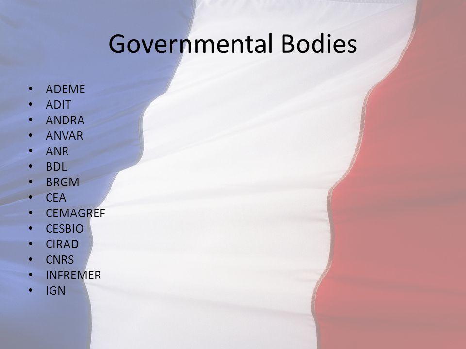 Governmental Bodies ADEME ADIT ANDRA ANVAR ANR BDL BRGM CEA CEMAGREF CESBIO CIRAD CNRS INFREMER IGN