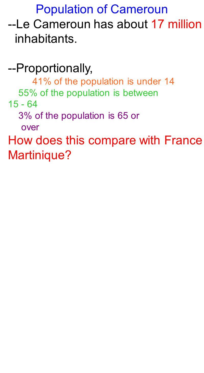 Population of Cameroun --Le Cameroun has about 17 million inhabitants.