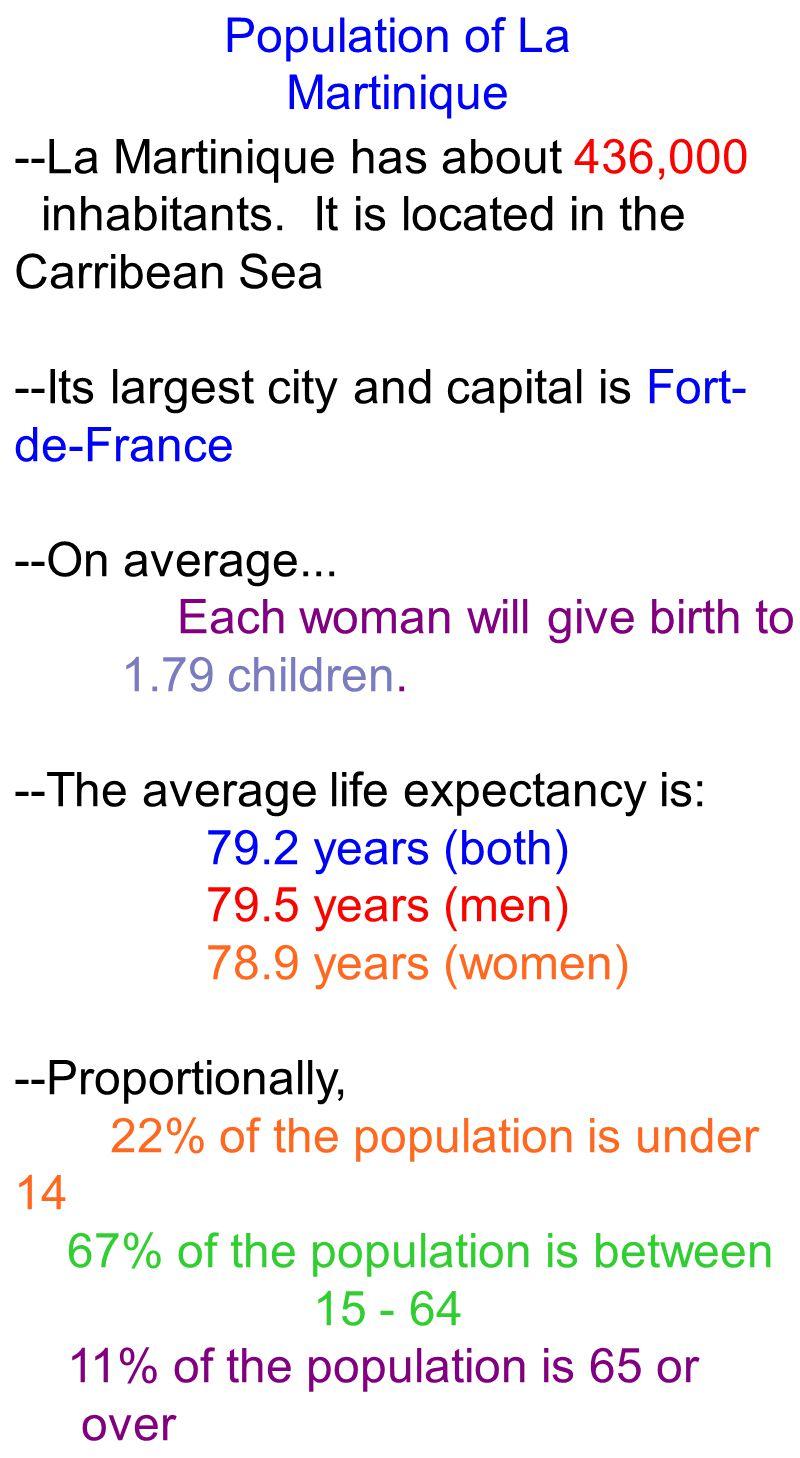 Population of La Martinique --La Martinique has about 436,000 inhabitants.