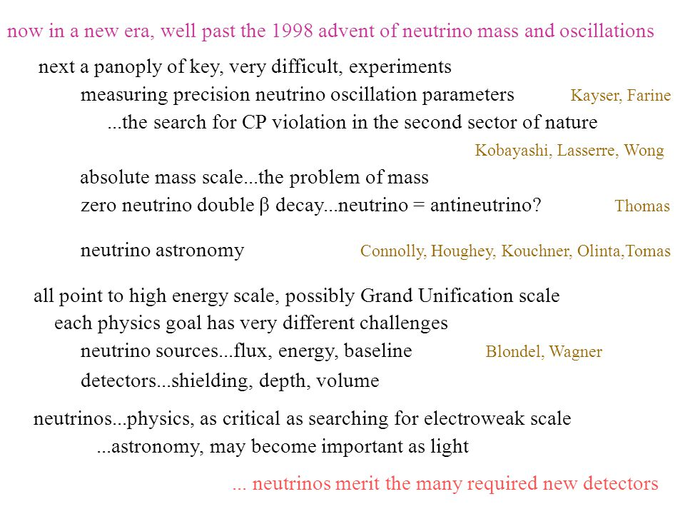 now in a new era, well past the 1998 advent of neutrino mass and oscillations next a panoply of key, very difficult, experiments measuring precision neutrino oscillation parameters Kayser, Farine...the search for CP violation in the second sector of nature Kobayashi, Lasserre, Wong absolute mass scale...the problem of mass zero neutrino double β decay...neutrino = antineutrino.
