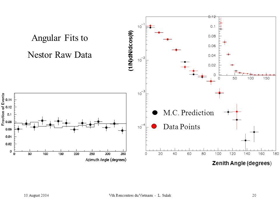 10 August 2004Vth Rencontres du Vietnam - L. Sulak20 Zenith Angle (degrees) (1/N)dN/dcos(θ) M.C.