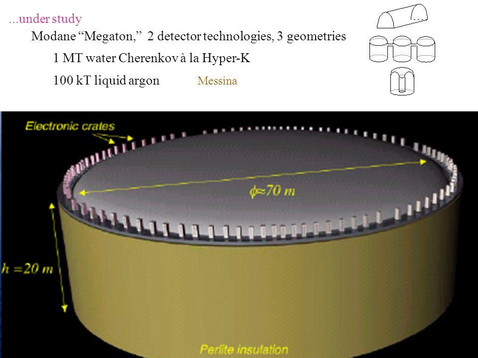 """10 August 2004Vth Rencontres du Vietnam - L. Sulak27...under study Modane """"Megaton,"""" 2 detector technologies, 3 geometries 1 MT water Cherenkov à la H"""