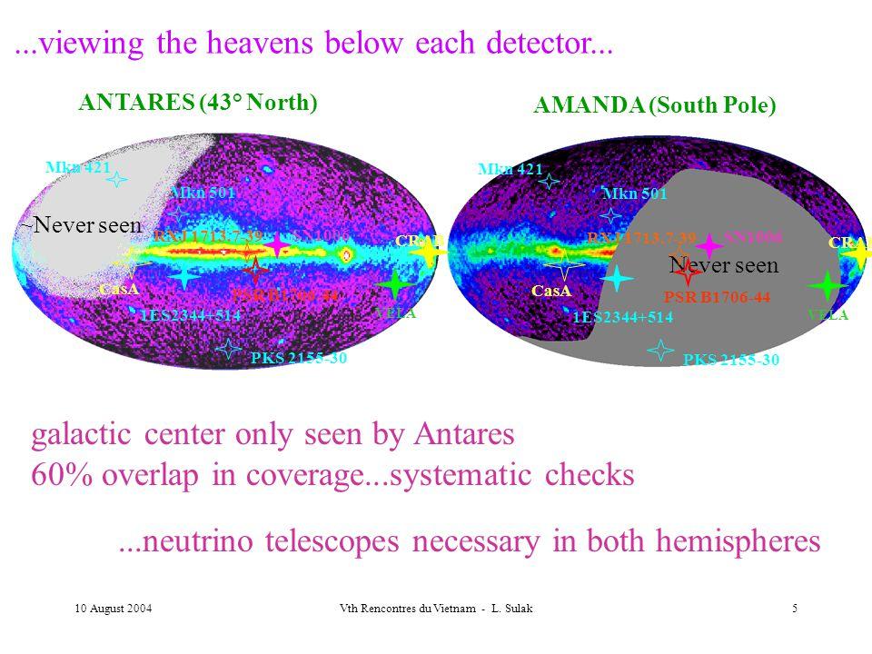10 August 2004Vth Rencontres du Vietnam - L. Sulak5...viewing the heavens below each detector...