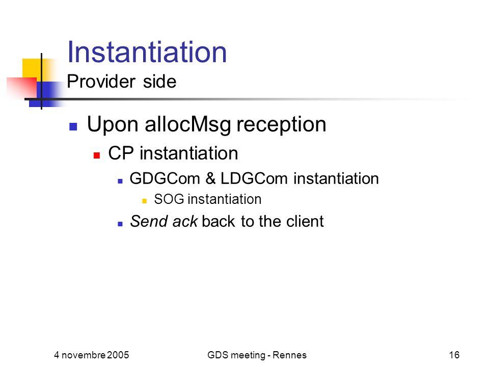 4 novembre 2005GDS meeting - Rennes16 Instantiation Provider side Upon allocMsg reception CP instantiation GDGCom & LDGCom instantiation SOG instantia