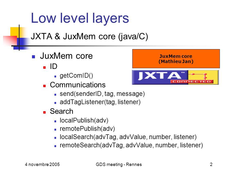 4 novembre 2005GDS meeting - Rennes2 Low level layers JXTA & JuxMem core (java/C) JuxMem core ID getComID() Communications send(senderID, tag, message