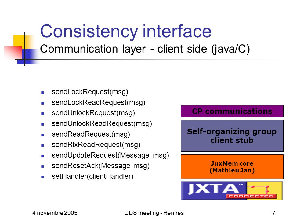 4 novembre 2005GDS meeting - Rennes7 Consistency interface Communication layer - client side (java/C) sendLockRequest(msg) sendLockReadRequest(msg) se