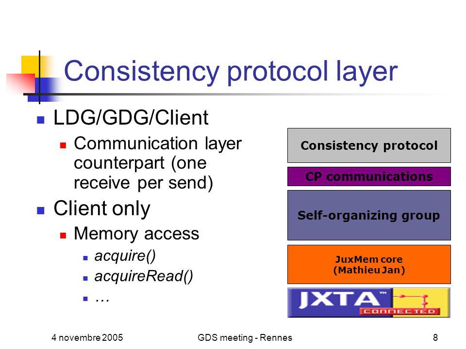 4 novembre 2005GDS meeting - Rennes8 Consistency protocol layer LDG/GDG/Client Communication layer counterpart (one receive per send) Client only Memo