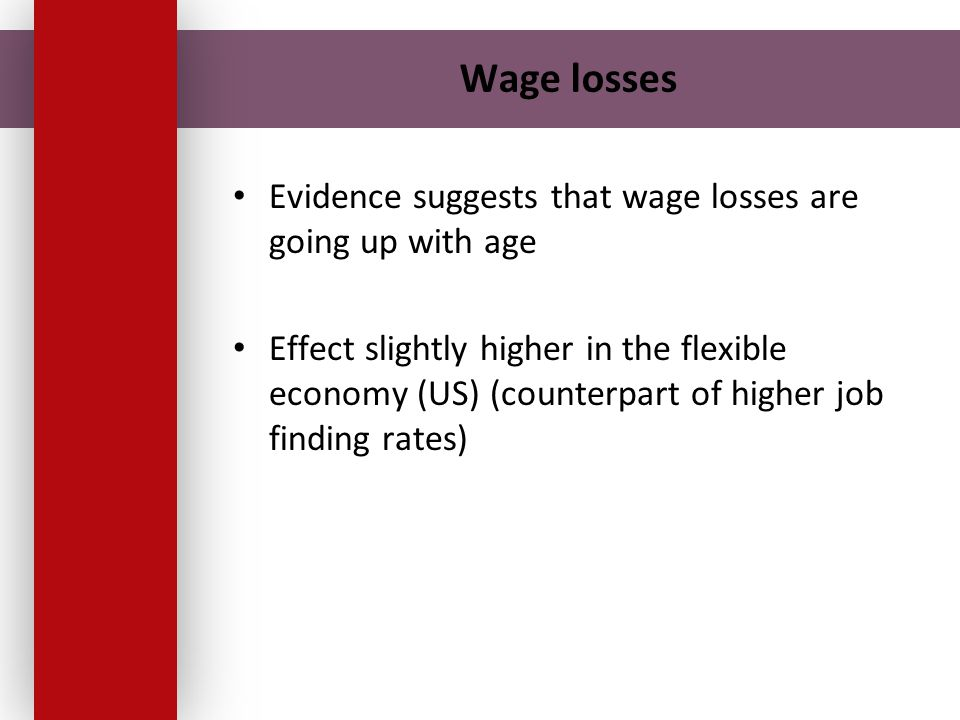 Wage losses Evidence suggests that wage losses are going up with age Effect slightly higher in the flexible economy (US) (counterpart of higher job fi