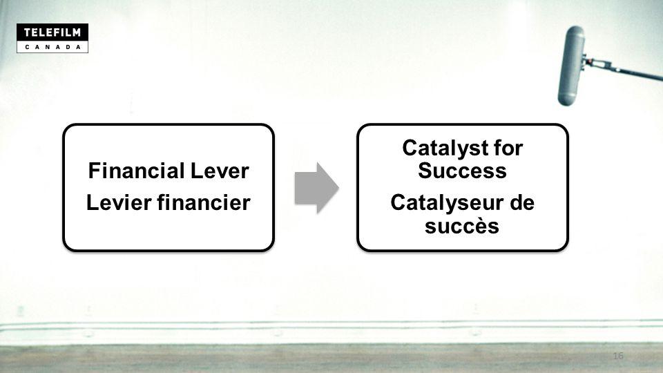 Financial Lever Levier financier Catalyst for Success Catalyseur de succès 16