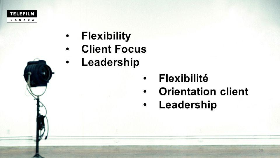 Flexibilité Orientation client Leadership Flexibility Client Focus Leadership 25