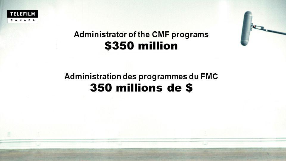 Administrator of the CMF programs $350 million Administration des programmes du FMC 350 millions de $ 5
