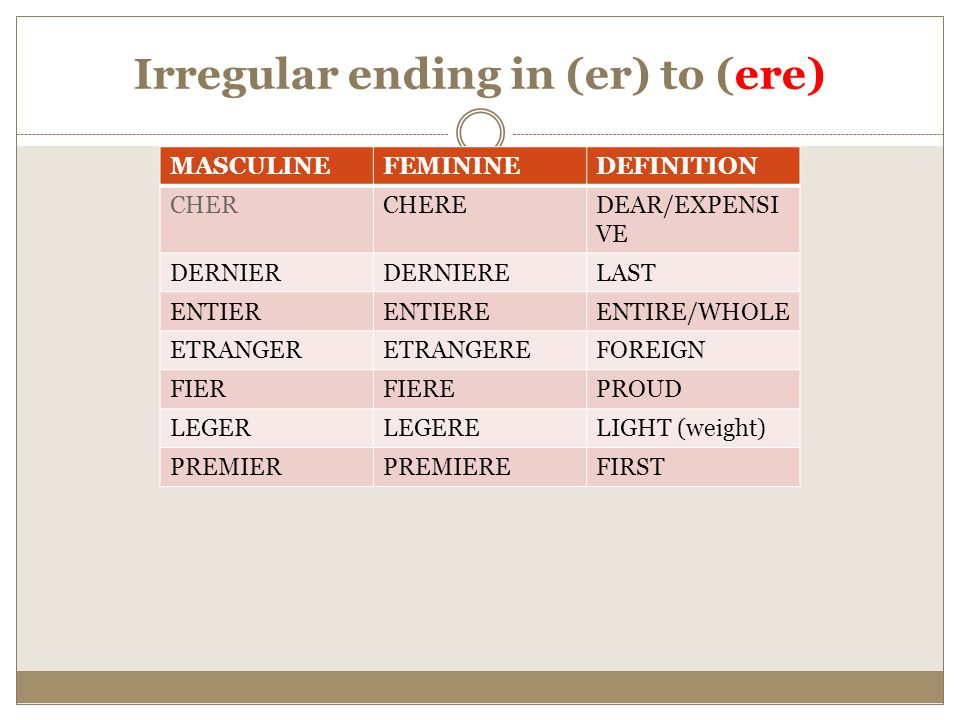 Irregular ending in (er) to (ere) MASCULINEFEMININEDEFINITION CHERCHEREDEAR/EXPENSI VE DERNIERDERNIERELAST ENTIERENTIEREENTIRE/WHOLE ETRANGERETRANGERE