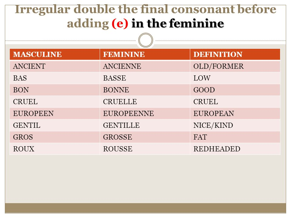 in the feminine Irregular double the final consonant before adding (e) in the feminine MASCULINEFEMININEDEFINITION ANCIENTANCIENNEOLD/FORMER BASBASSEL