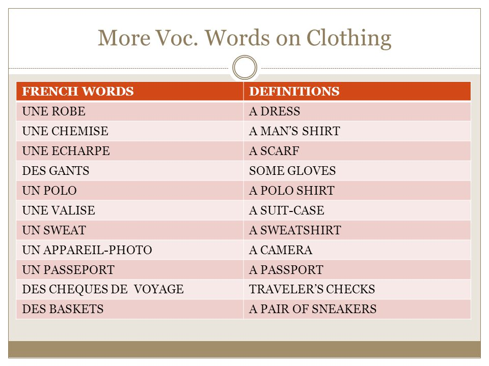 More Voc. Words on Clothing FRENCH WORDSDEFINITIONS UNE ROBEA DRESS UNE CHEMISEA MAN'S SHIRT UNE ECHARPEA SCARF DES GANTSSOME GLOVES UN POLOA POLO SHI