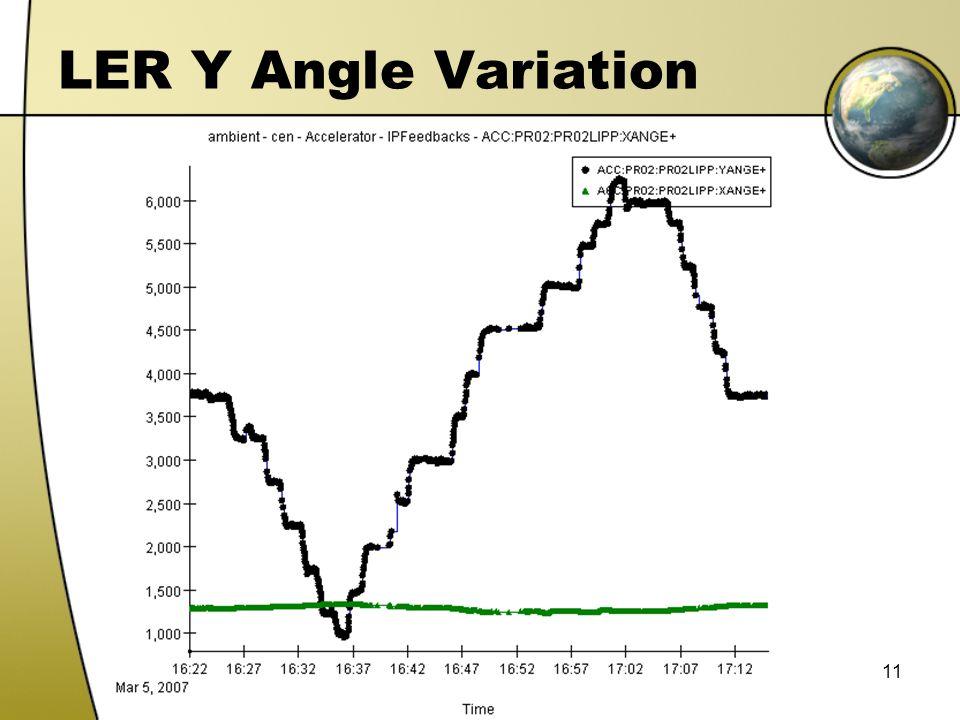 11 LER Y Angle Variation