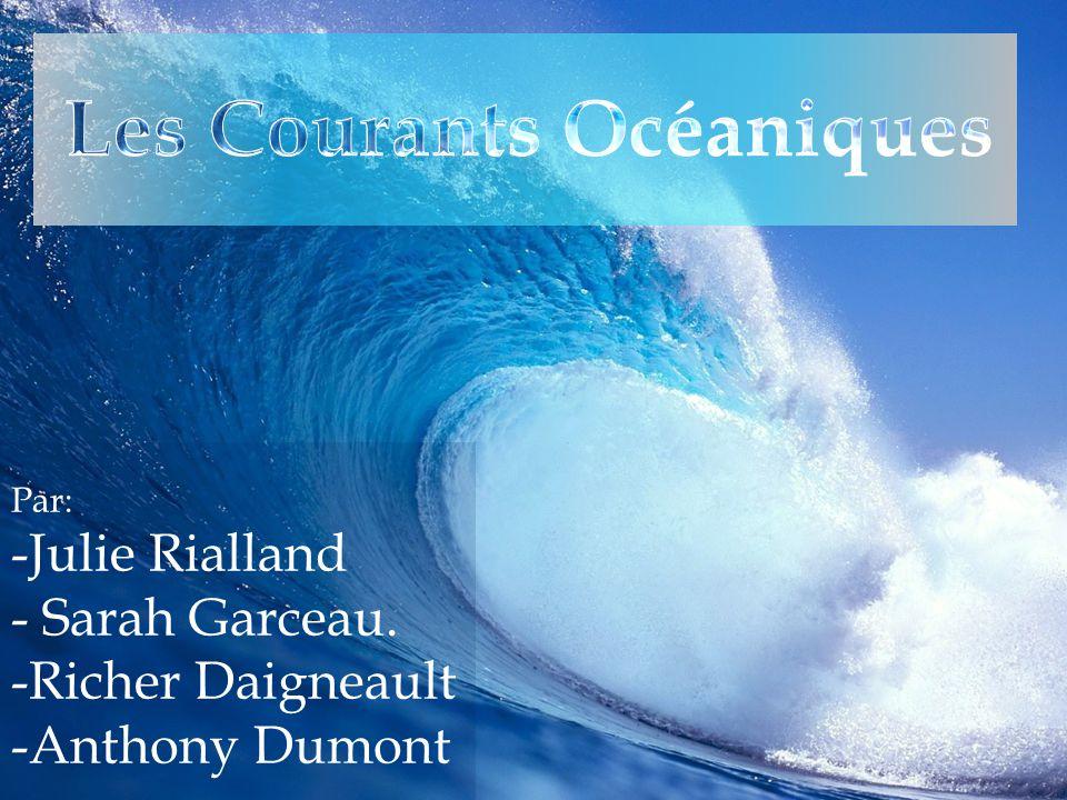 Par: -Julie Rialland - Sarah Garceau. -Richer Daigneault -Anthony Dumont