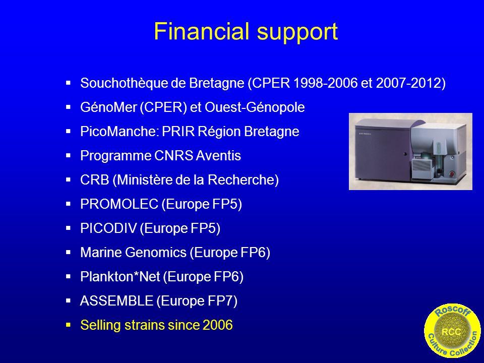 Financial support  Souchothèque de Bretagne (CPER 1998-2006 et 2007-2012)  GénoMer (CPER) et Ouest-Génopole  PicoManche: PRIR Région Bretagne  Programme CNRS Aventis  CRB (Ministère de la Recherche)  PROMOLEC (Europe FP5)  PICODIV (Europe FP5)  Marine Genomics (Europe FP6)  Plankton*Net (Europe FP6)  ASSEMBLE (Europe FP7)  Selling strains since 2006
