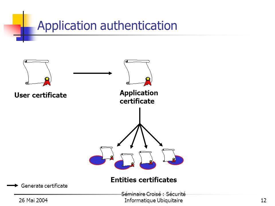 26 Mai 2004 Séminaire Croisé : Sécurité Informatique Ubiquitaire12 Application authentication User certificate Application certificate Entities certificates Generate certificate