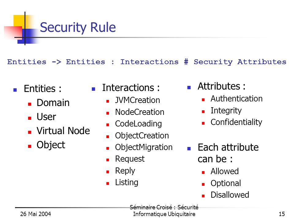 26 Mai 2004 Séminaire Croisé : Sécurité Informatique Ubiquitaire15 Security Rule Interactions : JVMCreation NodeCreation CodeLoading ObjectCreation ObjectMigration Request Reply Listing Entities : Domain User Virtual Node Object Entities -> Entities : Interactions # Security Attributes Attributes : Authentication Integrity Confidentiality Each attribute can be : Allowed Optional Disallowed