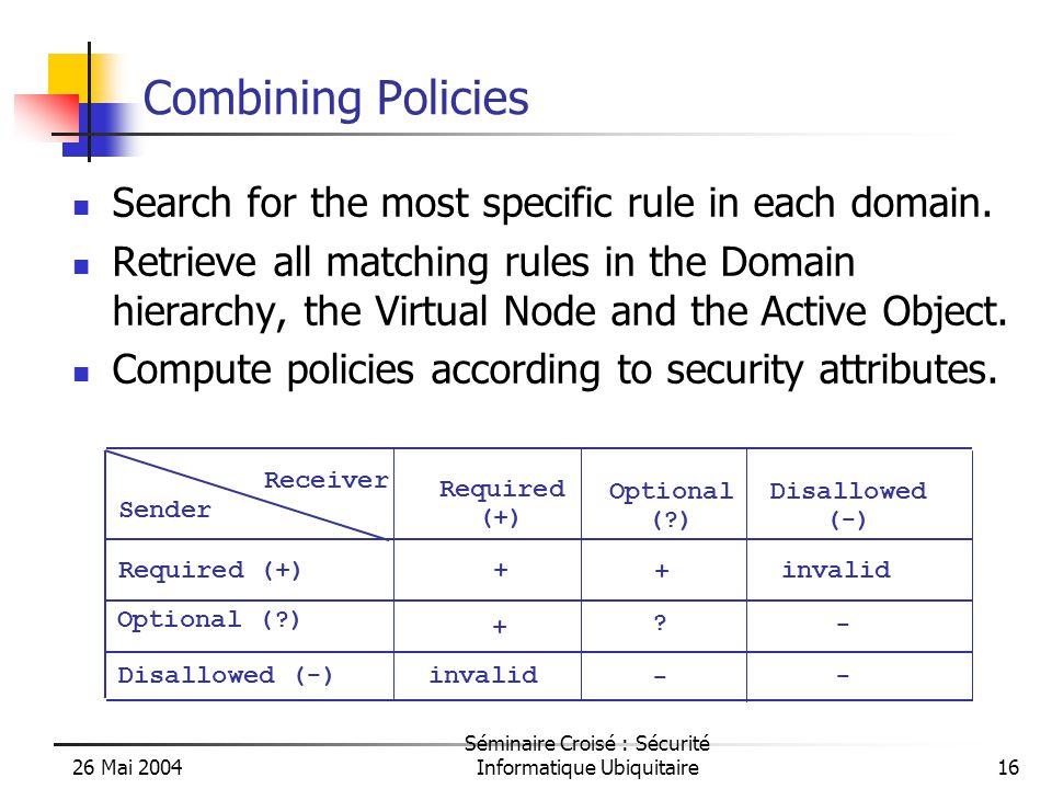 26 Mai 2004 Séminaire Croisé : Sécurité Informatique Ubiquitaire16 Combining Policies Search for the most specific rule in each domain.