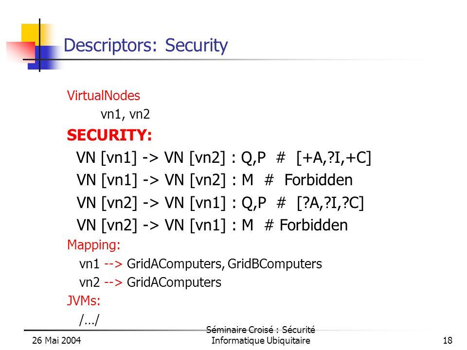 26 Mai 2004 Séminaire Croisé : Sécurité Informatique Ubiquitaire18 Descriptors: Security VirtualNodes vn1, vn2 SECURITY: VN [vn1] -> VN [vn2] : Q,P # [+A, I,+C] VN [vn1] -> VN [vn2] : M # Forbidden VN [vn2] -> VN [vn1] : Q,P # [ A, I, C] VN [vn2] -> VN [vn1] : M # Forbidden Mapping: vn1 --> GridAComputers, GridBComputers vn2 --> GridAComputers JVMs: /…/