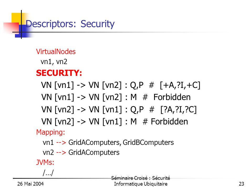 26 Mai 2004 Séminaire Croisé : Sécurité Informatique Ubiquitaire23 Descriptors: Security VirtualNodes vn1, vn2 SECURITY: VN [vn1] -> VN [vn2] : Q,P # [+A, I,+C] VN [vn1] -> VN [vn2] : M # Forbidden VN [vn2] -> VN [vn1] : Q,P # [ A, I, C] VN [vn2] -> VN [vn1] : M # Forbidden Mapping: vn1 --> GridAComputers, GridBComputers vn2 --> GridAComputers JVMs: /…/