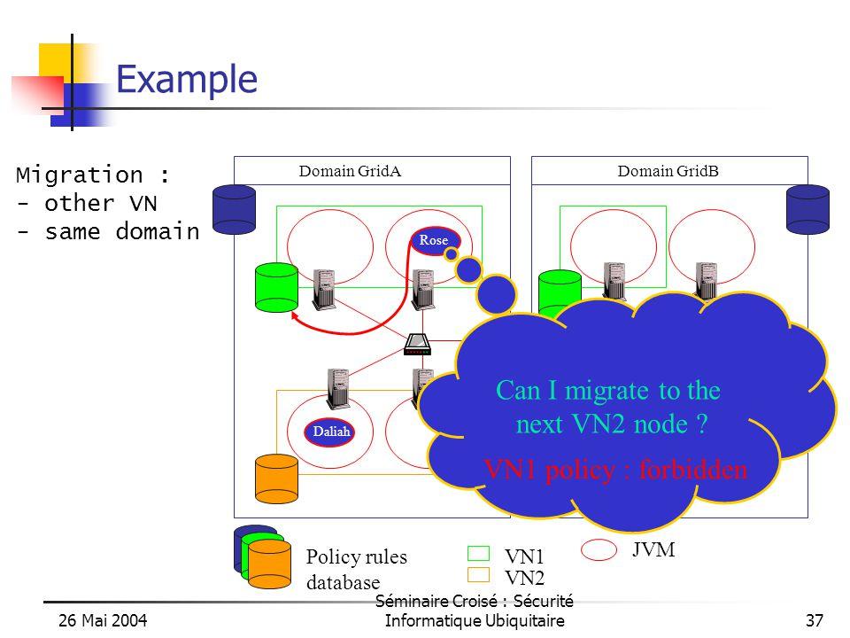 26 Mai 2004 Séminaire Croisé : Sécurité Informatique Ubiquitaire37 Example Domain GridADomain GridB Daliah VN1 VN2 Policy rules database Migration : - other VN - same domain JVM Rose Can I migrate to the next VN2 node .
