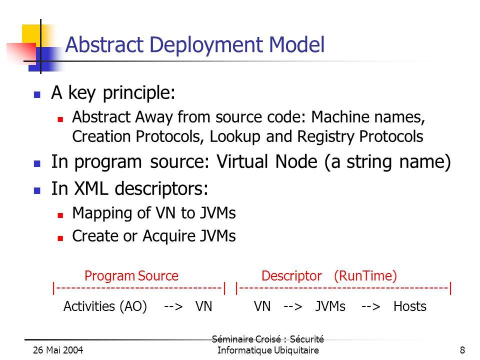 26 Mai 2004 Séminaire Croisé : Sécurité Informatique Ubiquitaire29 Example /…/ proActiveDescriptor.activateMappings(); vn1 = proActiveDescriptor.getVirtualNode( vm1 ); vn2 = proActiveDescriptor.getVirtualNode( vm2 ); /…/ Flower rose = (Flower) ProActive.newActive(Flower.class,new Object[]{« Rose »}, vn1.getNode()}; Flower daliah = (Flower) ProActive.newActive(Flower.class,new Object[]{« Daliah »}, vn2.getNode()}; /* next VN1 node inside the same domain */ rose.migrateTo(vn1); /* communication inside the same domain */ rose.sayHelloTo(daliah); /* other virtual node, forbidden */ rose.migrateTo(vn2); /* next VN1 Node, other domain */ rose.migrateTo(vn1); /* communication with another domain */ rose.sayHelloTo(daliah);