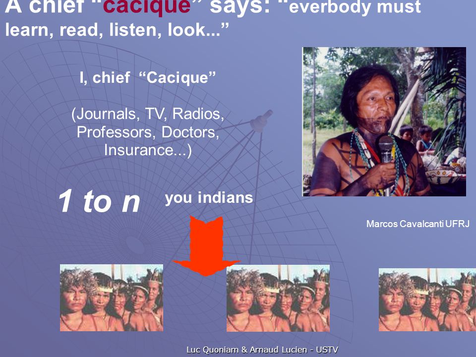 A chief cacique says: everbody must learn, read, listen, look... I, chief Cacique (Journals, TV, Radios, Professors, Doctors, Insurance...) you indians 1 to n Luc Quoniam & Arnaud Lucien - USTV Marcos Cavalcanti UFRJ