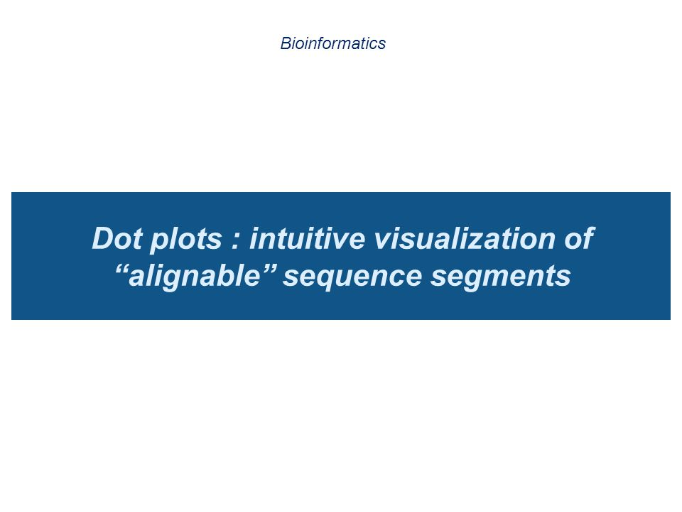 Dot plots : intuitive visualization of alignable sequence segments Bioinformatics