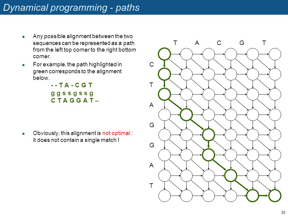 Dynamical programming - paths Any possible alignment between the two sequences can be represented as a path from the left top corner to the right bottom corner.