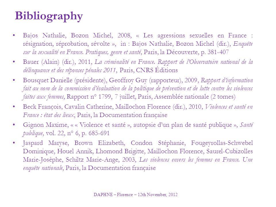 DAPHNE – Florence – 12th November, 2012 Bibliography Bajos Nathalie, Bozon Michel, 2008, « Les agressions sexuelles en France : résignation, réprobati