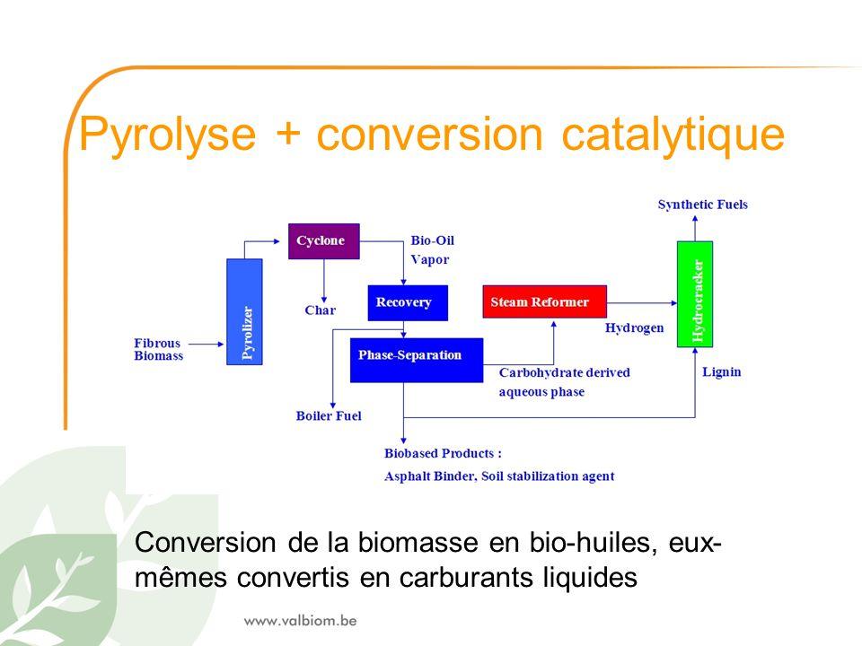 Pyrolyse + conversion catalytique Conversion de la biomasse en bio-huiles, eux- mêmes convertis en carburants liquides
