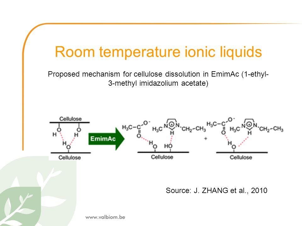 Room temperature ionic liquids Proposed mechanism for cellulose dissolution in EmimAc (1-ethyl- 3-methyl imidazolium acetate) Source: J. ZHANG et al.,