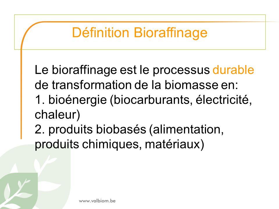 Définition Bioraffinage Le bioraffinage est le processus durable de transformation de la biomasse en: 1. bioénergie (biocarburants, électricité, chale