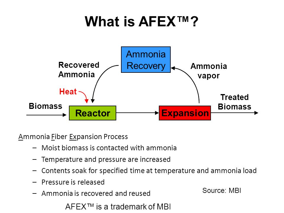 Ammonia Fiber Expansion Process –Moist biomass is contacted with ammonia –Temperature and pressure are increased –Contents soak for specified time at