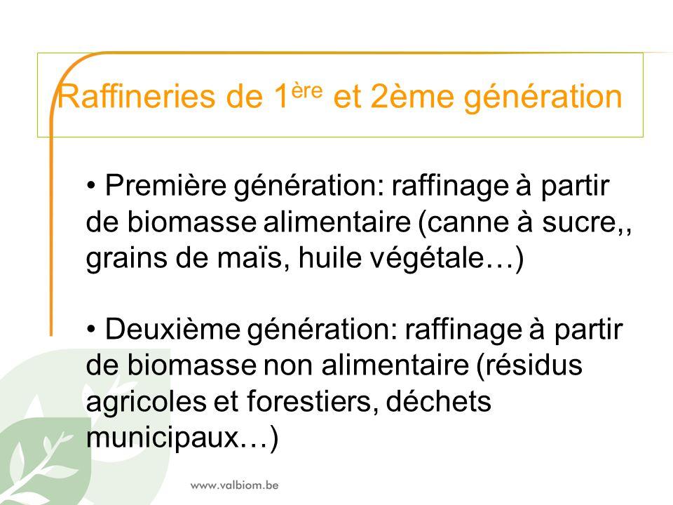 Raffineries de 1 ère et 2ème génération Première génération: raffinage à partir de biomasse alimentaire (canne à sucre,, grains de maïs, huile végétal