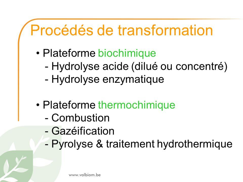 Procédés de transformation Plateforme biochimique - Hydrolyse acide (dilué ou concentré) - Hydrolyse enzymatique Plateforme thermochimique - Combustio
