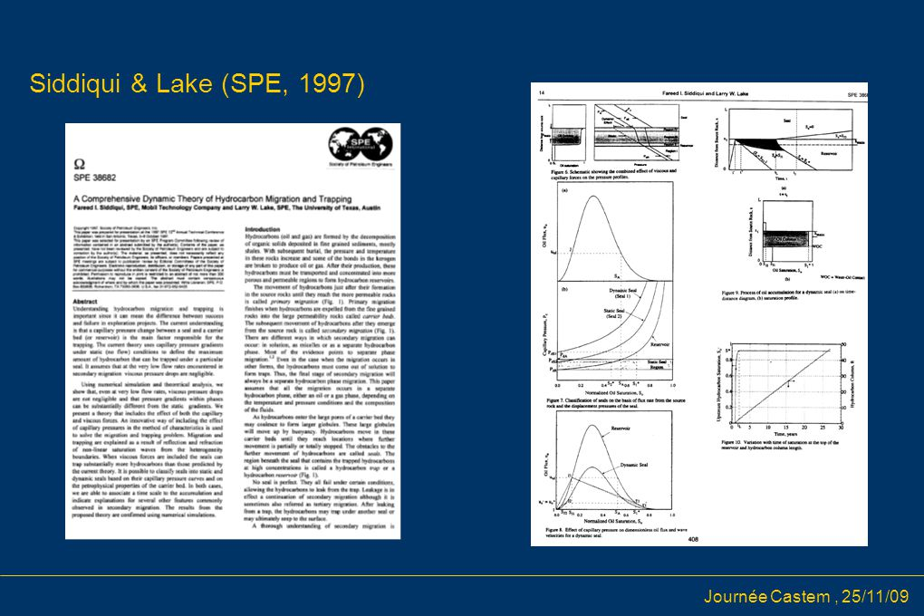 Journée Castem, 25/11/09 Siddiqui & Lake (SPE, 1997)