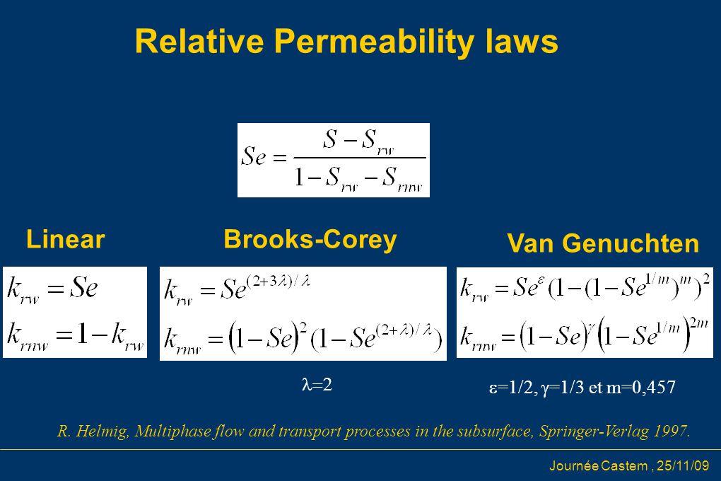Journée Castem, 25/11/09 Relative Permeability laws LinearBrooks-Corey Van Genuchten  =1/2,  =1/3 et m=0,457  R. Helmig, Multiphase flow and trans