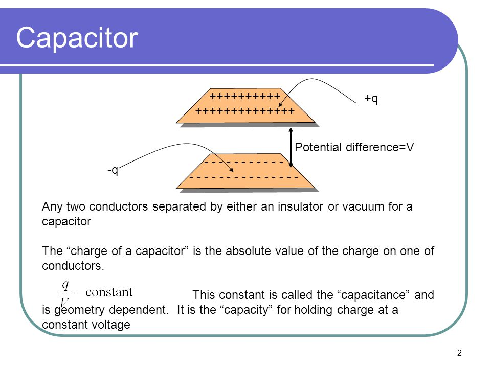 2 Capacitor ++++++++++ ++++++++++++++ - - - - - - - - - - - - - - - - - - - - - - - - - - +q -q Any two conductors separated by either an insulator or vacuum for a capacitor The charge of a capacitor is the absolute value of the charge on one of conductors.