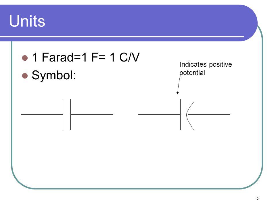 3 Units 1 Farad=1 F= 1 C/V Symbol: Indicates positive potential