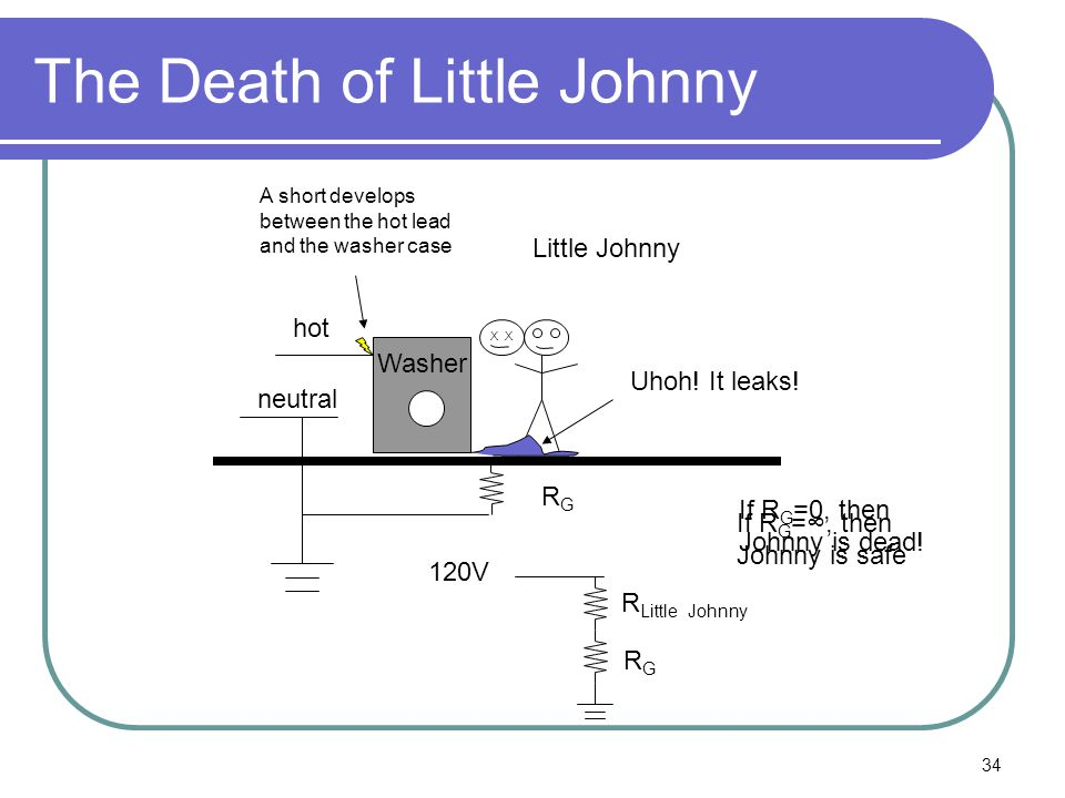 34 The Death of Little Johnny Washer hot neutral Little Johnny A short develops between the hot lead and the washer case RGRG 120V R Little Johnny RGRG If R G =∞, then Johnny is safe Uhoh.