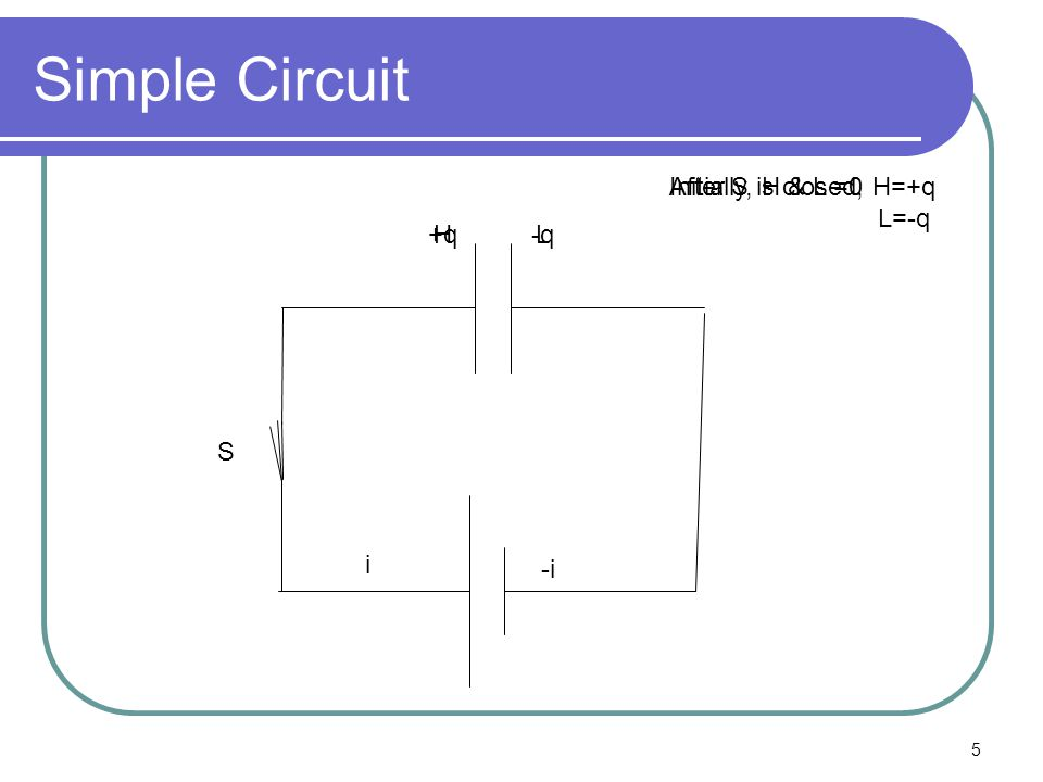 5 Simple Circuit S H L Initially, H & L =0 +q i -i -q After S is closed, H=+q L=-q